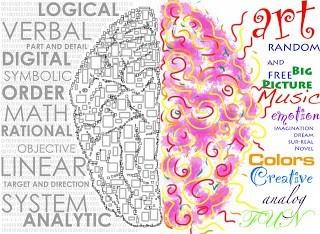whole-brain-method-3
